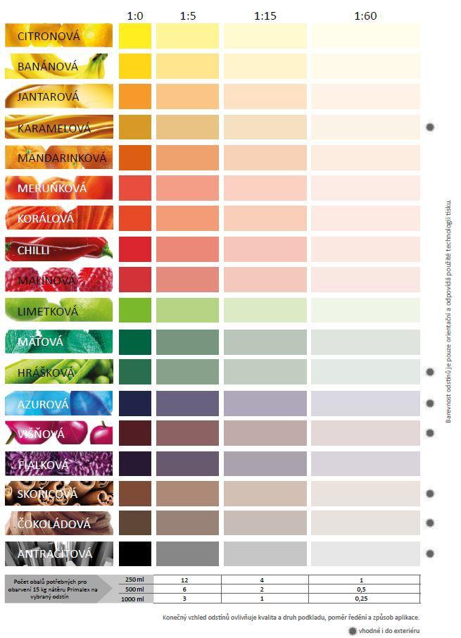 Vzorník barev primalex inspiro